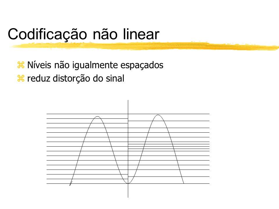 Codificação não linear zNíveis não igualmente espaçados zreduz distorção do sinal