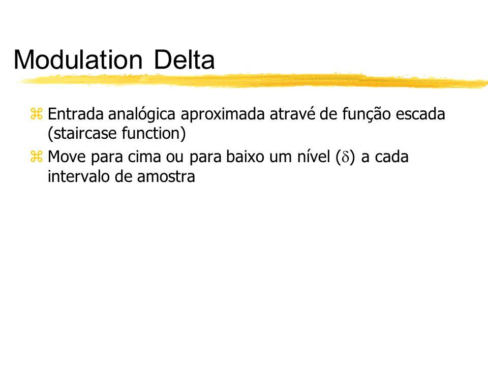 Modulation Delta zEntrada analógica aproximada atravé de função escada (staircase function) zMove para cima ou para baixo um nível ( ) a cada interval