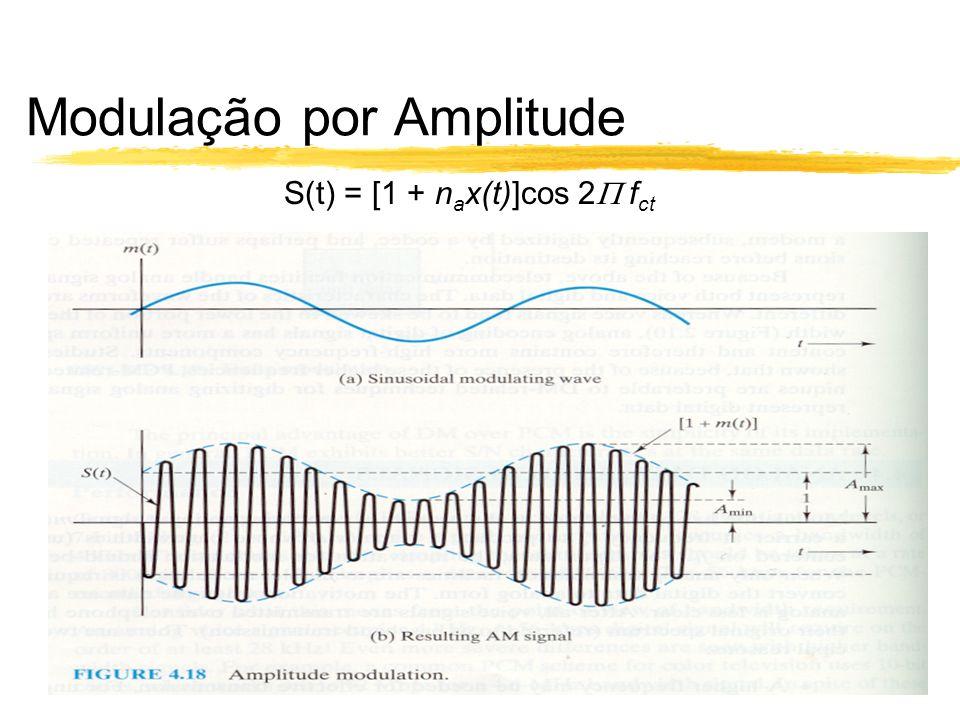 Modulação por Amplitude S(t) = [1 + n a x(t)]cos 2 f ct