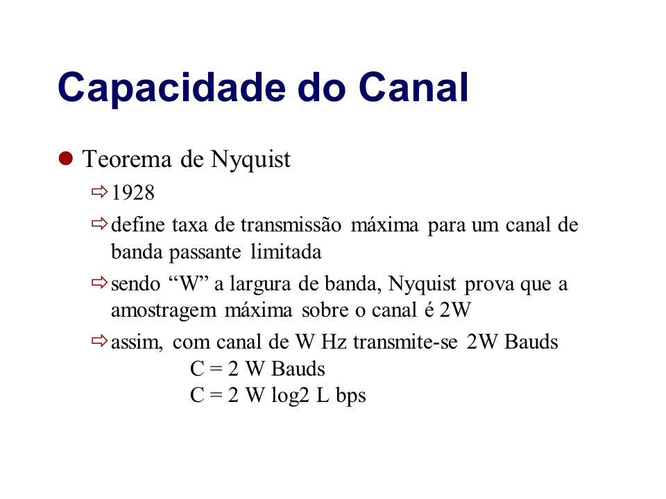 Capacidade do Canal Teorema de Nyquist 1928 define taxa de transmissão máxima para um canal de banda passante limitada sendo W a largura de banda, Nyq