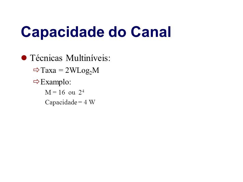 Capacidade do Canal Técnicas Multiníveis: Taxa = 2WLog 2 M Examplo: M = 16 ou 2 4 Capacidade = 4 W