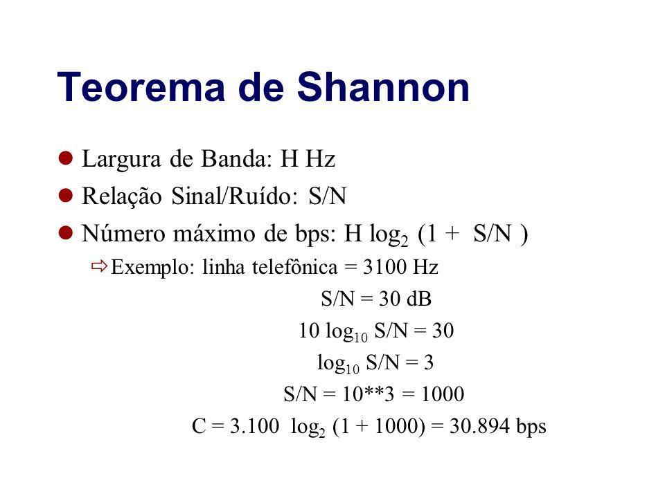Teorema de Shannon Largura de Banda: H Hz Relação Sinal/Ruído: S/N Número máximo de bps: H log 2 (1 + S/N ) Exemplo: linha telefônica = 3100 Hz S/N =