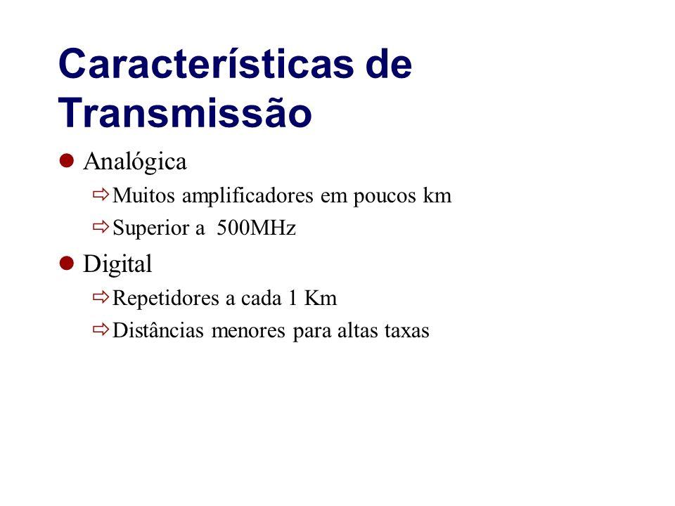 Características de Transmissão Analógica Muitos amplificadores em poucos km Superior a 500MHz Digital Repetidores a cada 1 Km Distâncias menores para