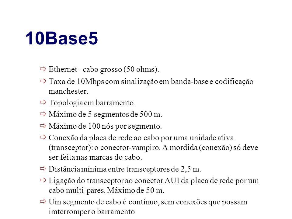 10Base5 Ethernet - cabo grosso (50 ohms). Taxa de 10Mbps com sinalização em banda-base e codificação manchester. Topologia em barramento. Máximo de 5