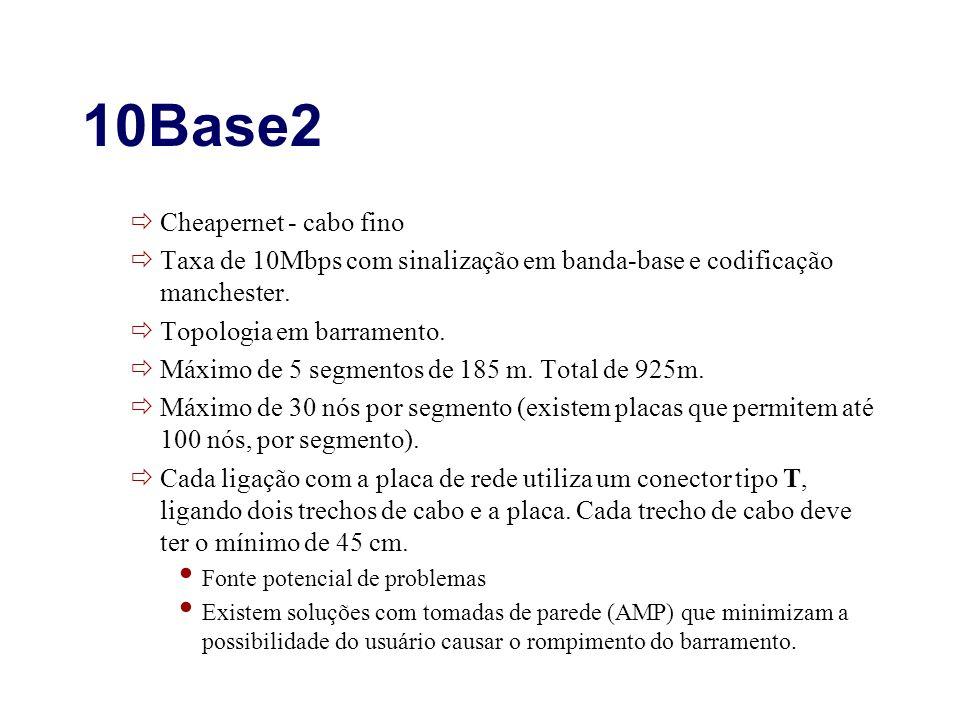 10Base2 Cheapernet - cabo fino Taxa de 10Mbps com sinalização em banda-base e codificação manchester. Topologia em barramento. Máximo de 5 segmentos d