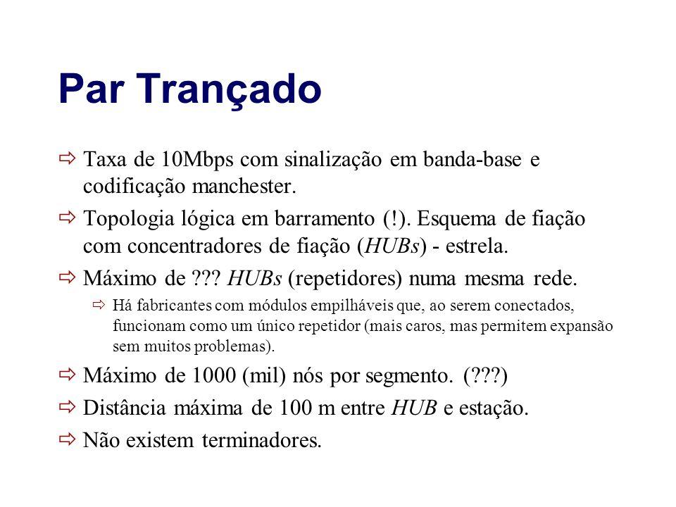 Par Trançado Taxa de 10Mbps com sinalização em banda-base e codificação manchester. Topologia lógica em barramento (!). Esquema de fiação com concentr
