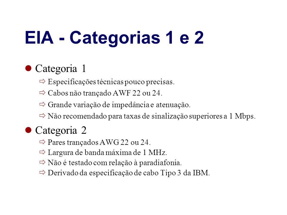 EIA - Categorias 1 e 2 Categoria 1 Especificações técnicas pouco precisas. Cabos não trançado AWF 22 ou 24. Grande variação de impedância e atenuação.