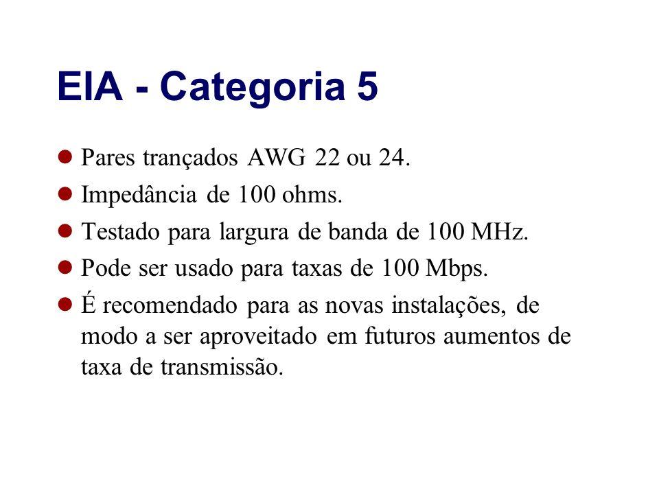 EIA - Categoria 5 Pares trançados AWG 22 ou 24. Impedância de 100 ohms. Testado para largura de banda de 100 MHz. Pode ser usado para taxas de 100 Mbp