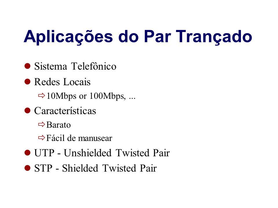Aplicações do Par Trançado Sistema Telefônico Redes Locais 10Mbps or 100Mbps,... Características Barato Fácil de manusear UTP - Unshielded Twisted Pai