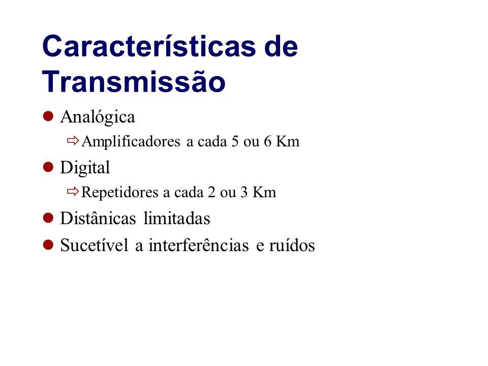Características de Transmissão Analógica Amplificadores a cada 5 ou 6 Km Digital Repetidores a cada 2 ou 3 Km Distânicas limitadas Sucetível a interfe