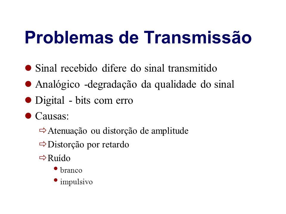 Problemas de Transmissão Sinal recebido difere do sinal transmitido Analógico -degradação da qualidade do sinal Digital - bits com erro Causas: Atenua