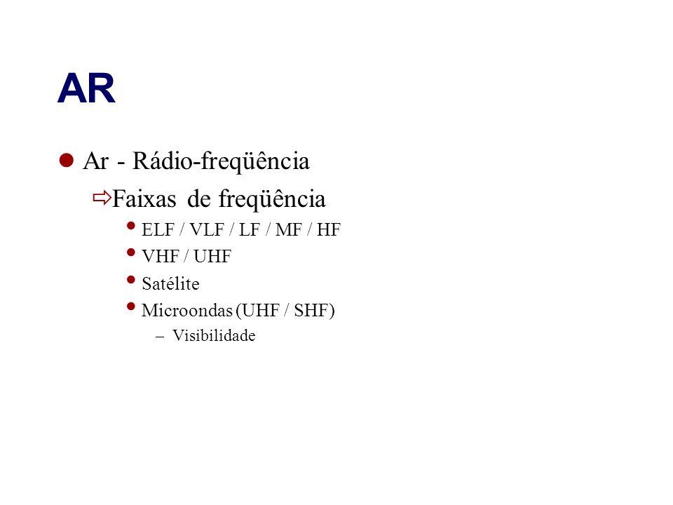 AR Ar - Rádio-freqüência Faixas de freqüência ELF / VLF / LF / MF / HF VHF / UHF Satélite Microondas (UHF / SHF) –Visibilidade