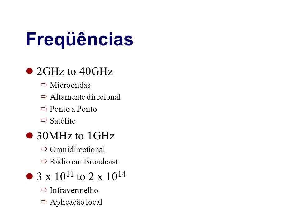 Freqüências 2GHz to 40GHz Microondas Altamente direcional Ponto a Ponto Satélite 30MHz to 1GHz Omnidirectional Rádio em Broadcast 3 x 10 11 to 2 x 10