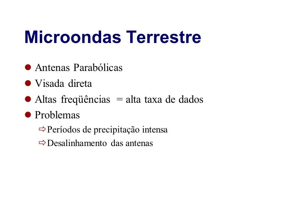 Microondas Terrestre Antenas Parabólicas Visada direta Altas freqüências = alta taxa de dados Problemas Períodos de precipitação intensa Desalinhament
