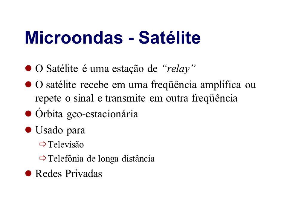 Microondas - Satélite O Satélite é uma estação de relay O satélite recebe em uma freqüência amplifica ou repete o sinal e transmite em outra freqüênci