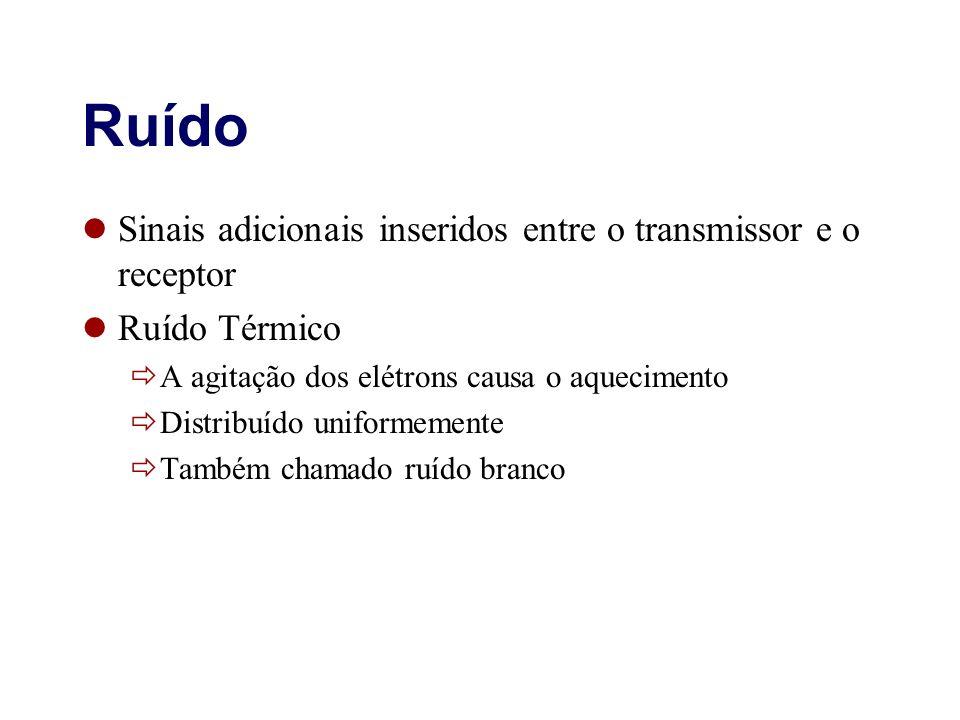 Ruído Ruído Térmico ou Gaussiano agitação dos elétrons do meio de transmissão tempo amplitude probabilidade