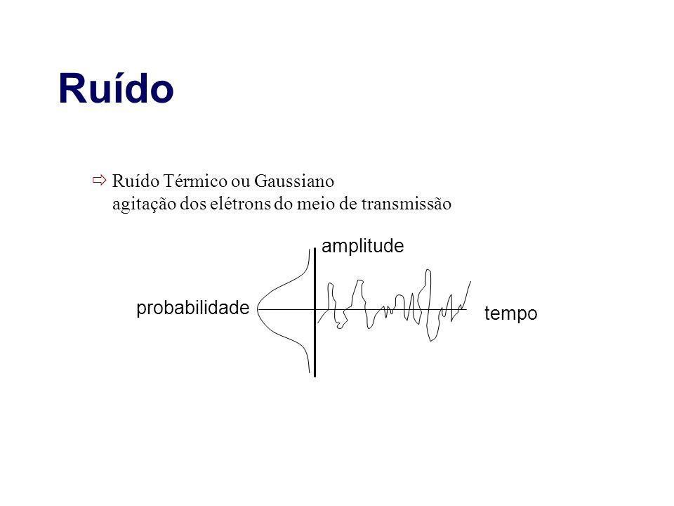 Rádio freqüência: recentes utilizações Telefonia celular Redes locais sem fio (Wireless LAN) Meio não guiado Transmissão e recepção via antena Direcional Alinhamento Omnidirectional Sinal espalha-se em todas as direções Pode ser recebido por muitas antenas