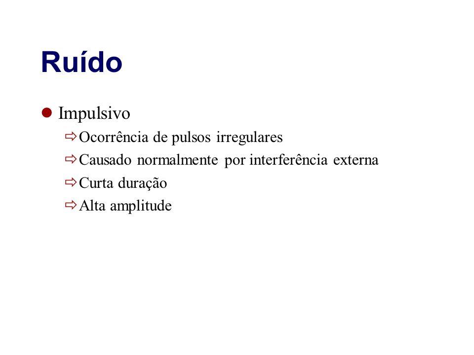 Ruído Impulsivo Ocorrência de pulsos irregulares Causado normalmente por interferência externa Curta duração Alta amplitude