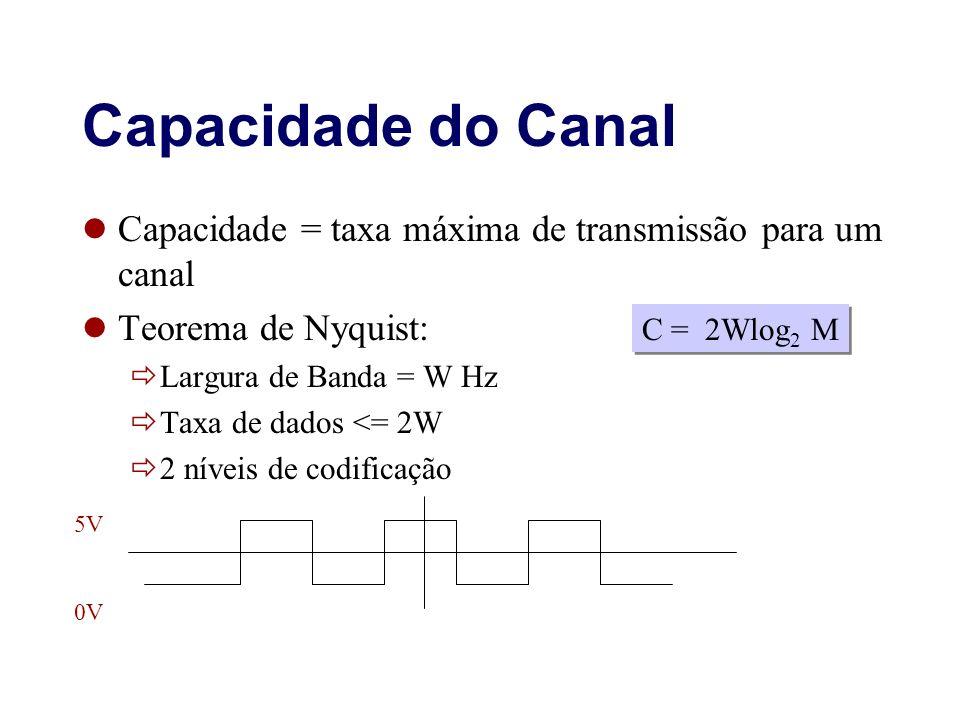 Capacidade do Canal Teorema de Nyquist 1928 define taxa de transmissão máxima para um canal de banda passante limitada sendo W a largura de banda, Nyquist prova que a amostragem máxima sobre o canal é 2W assim, com canal de W Hz transmite-se 2W Bauds C = 2 W Bauds C = 2 W log2 L bps