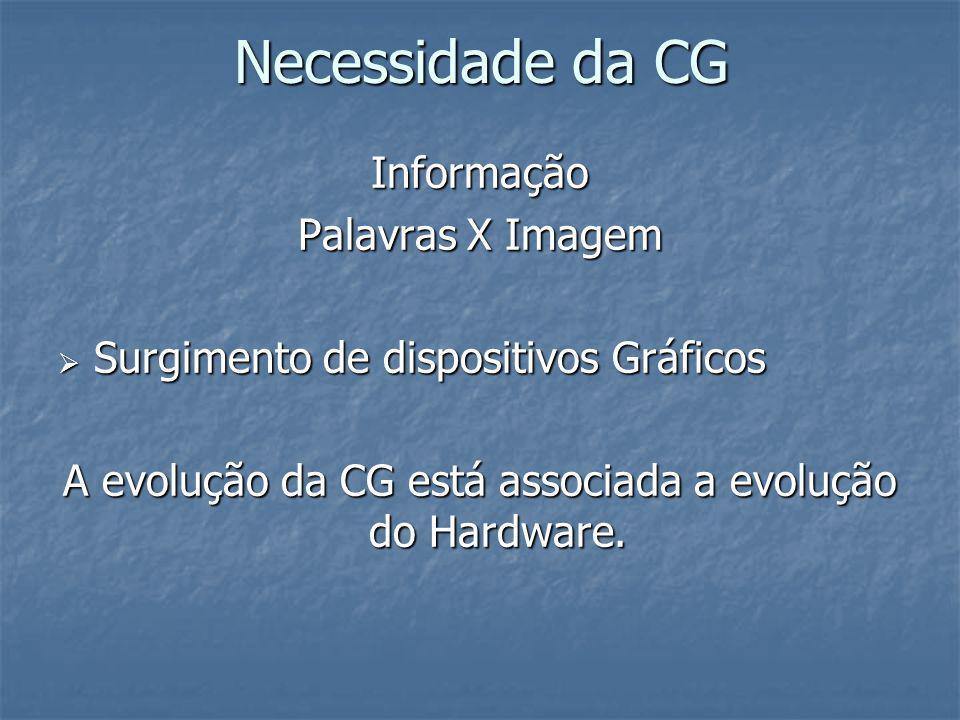 Aplicações da CG Se dividem em três grandes grupos: Projeto e produção auxiliados por computador (CAD e CAM) Projeto e produção auxiliados por computador (CAD e CAM) Visualização de dados e movimento Visualização de dados e movimento Editoração Eletrônica Editoração Eletrônica