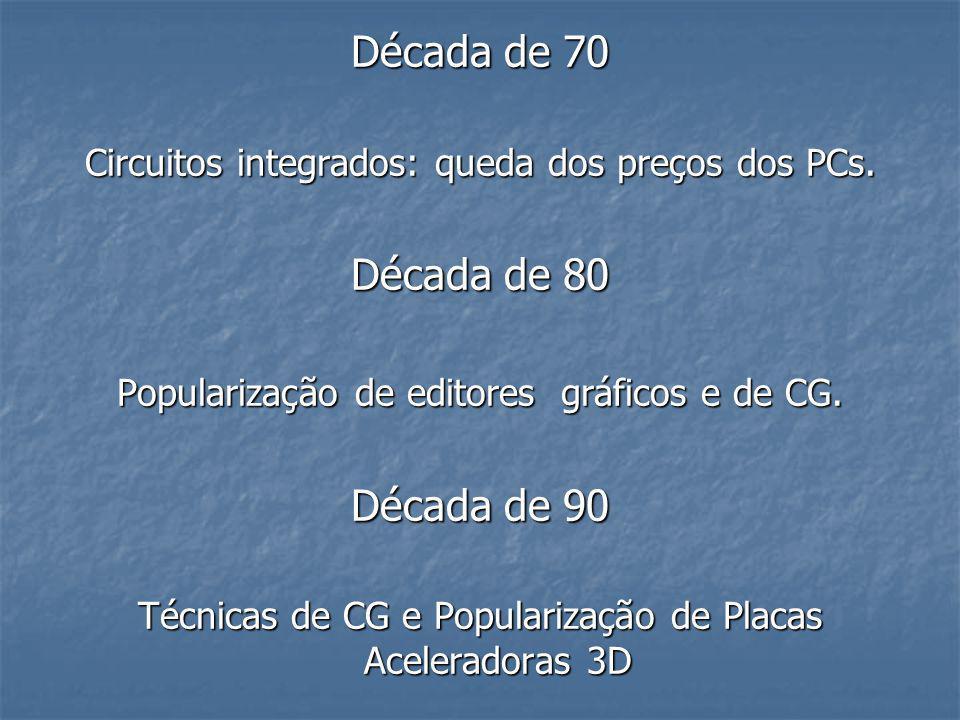 Década de 70 Circuitos integrados: queda dos preços dos PCs. Década de 80 Popularização de editores gráficos e de CG. Década de 90 Técnicas de CG e Po