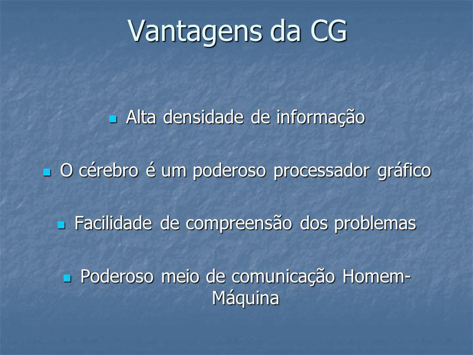 Vantagens da CG Alta densidade de informação Alta densidade de informação O cérebro é um poderoso processador gráfico O cérebro é um poderoso processa