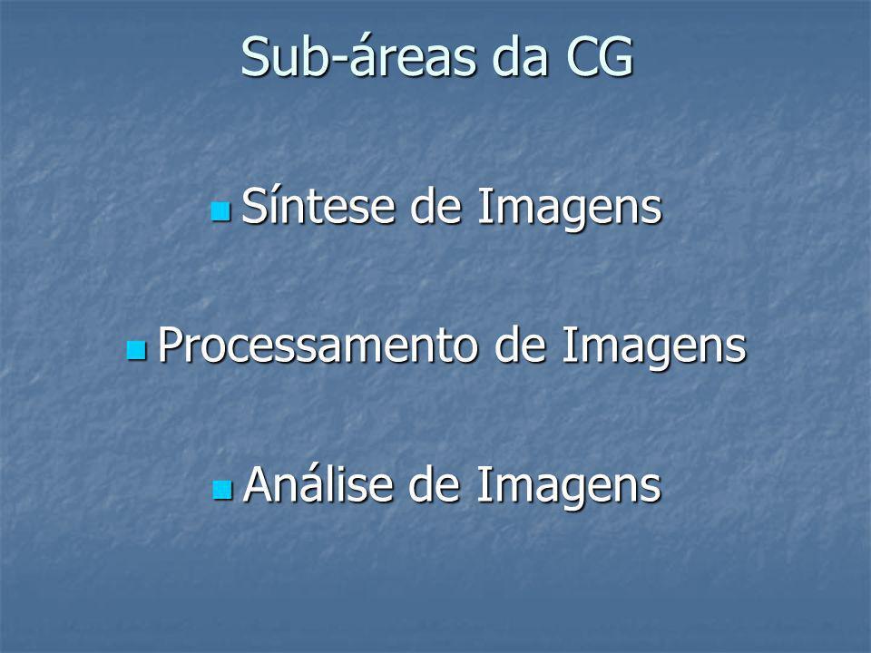 Sub-áreas da CG Síntese de Imagens Síntese de Imagens Processamento de Imagens Processamento de Imagens Análise de Imagens Análise de Imagens