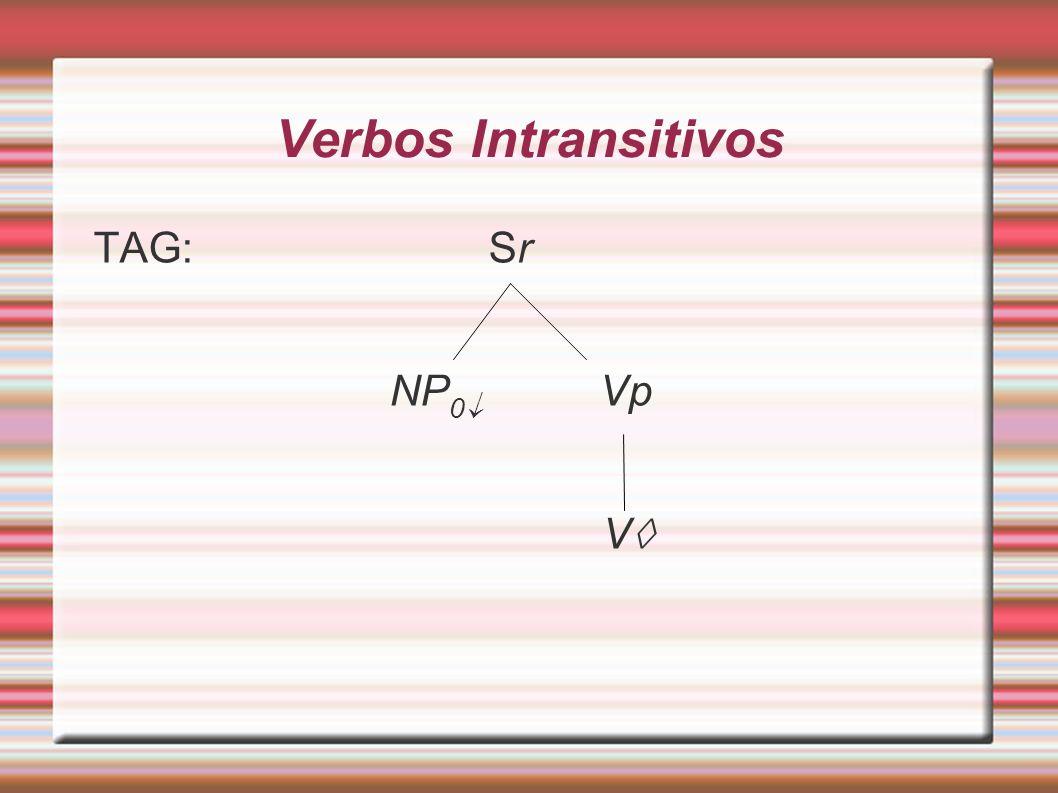 O mesmo verbo pode ter regência variada, dependendo do sentido (Luft, op.