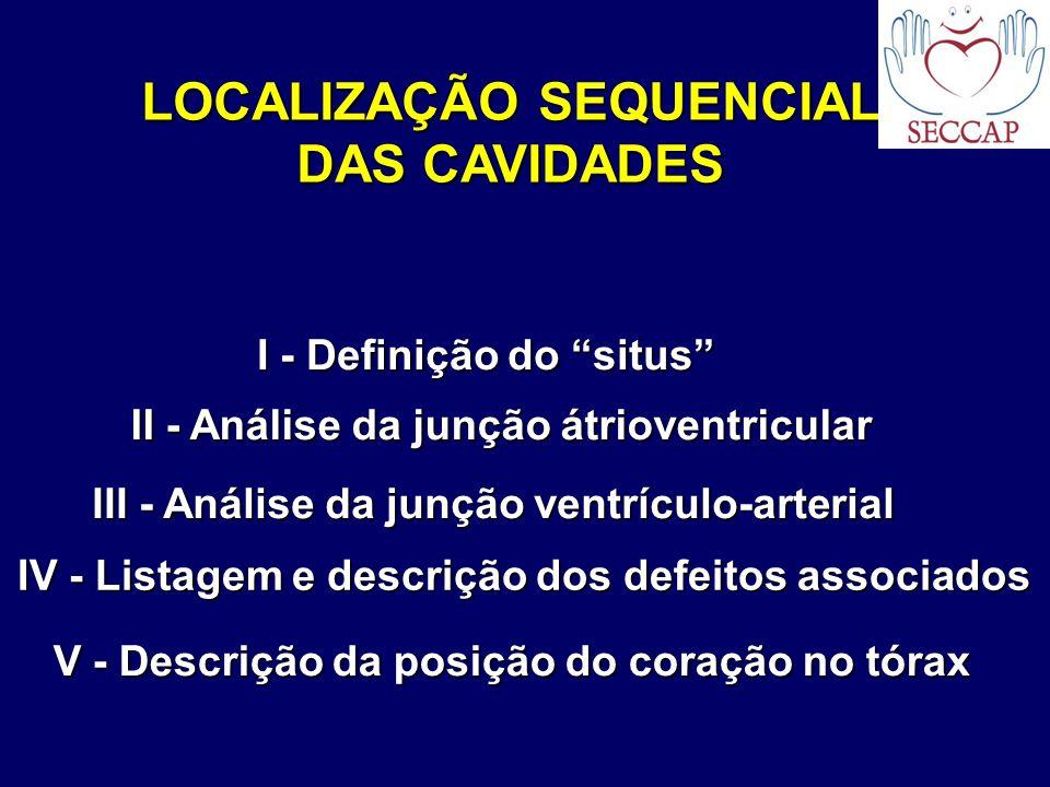 LOCALIZAÇÃO SEQUENCIAL DAS CAVIDADES I - Definição do situs II - Análise da junção átrioventricular III - Análise da junção ventrículo-arterial IV - L