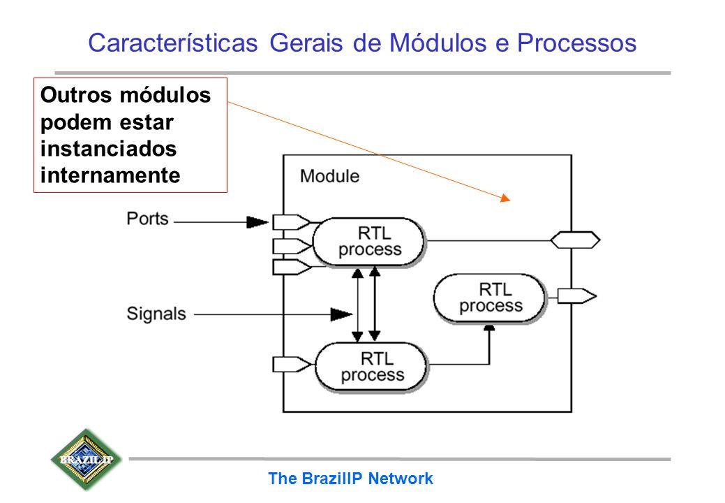 BRAZIL IP The BrazilIP Network Características Gerais de Módulos e Processos Outros módulos podem estar instanciados internamente