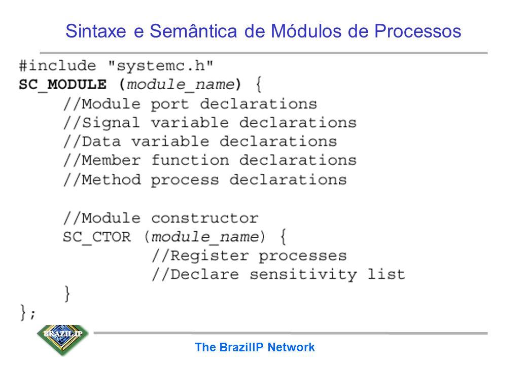BRAZIL IP The BrazilIP Network Sintaxe e Semântica de Módulos de Processos Usar 1 par de arquivos por módulo (.h e.cc) Cabeçalho de módulos –declaraçõ