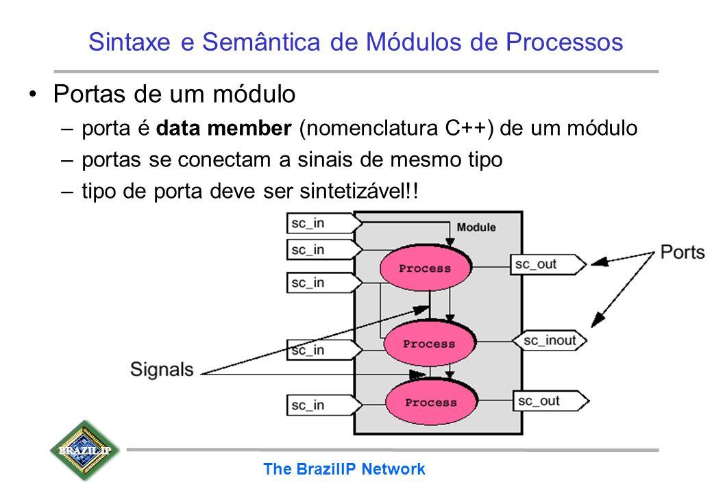 BRAZIL IP The BrazilIP Network Sintaxe e Semântica de Módulos de Processos Portas de um módulo –porta é data member (nomenclatura C++) de um módulo –p