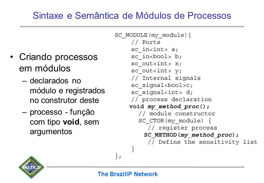 BRAZIL IP The BrazilIP Network Sintaxe e Semântica de Módulos de Processos Criando processos em módulos –declarados no módulo e registrados no constru