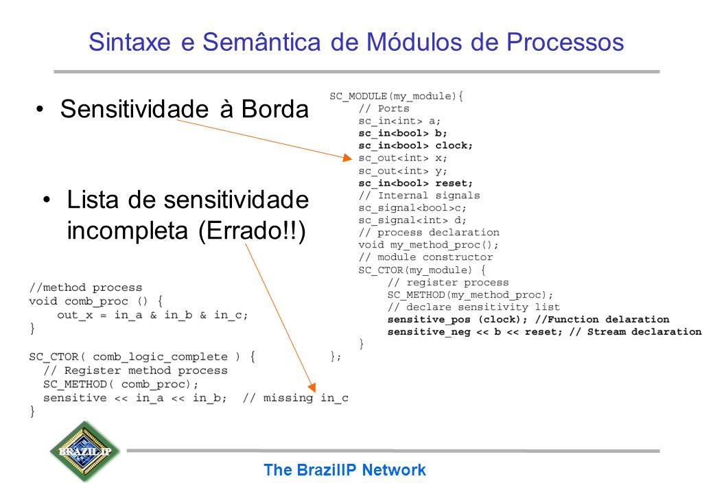 BRAZIL IP The BrazilIP Network Sintaxe e Semântica de Módulos de Processos Lista de sensitividade incompleta (Errado!!) Sensitividade à Borda