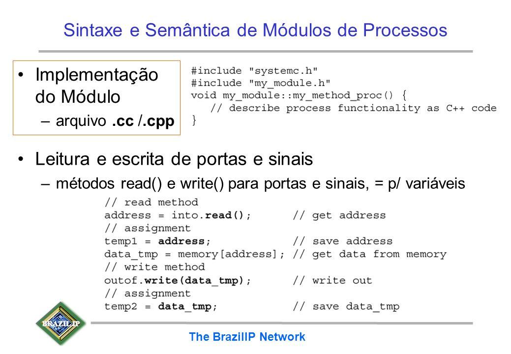 BRAZIL IP The BrazilIP Network Sintaxe e Semântica de Módulos de Processos Implementação do Módulo –arquivo.cc /.cpp Leitura e escrita de portas e sin