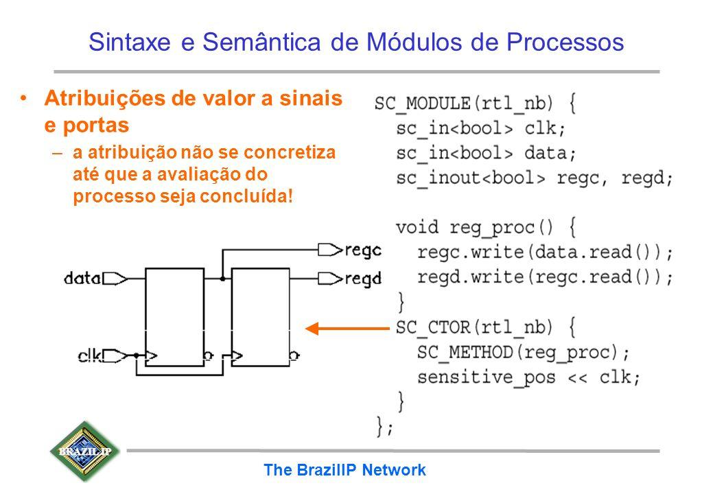BRAZIL IP The BrazilIP Network Sintaxe e Semântica de Módulos de Processos Atribuições de valor a sinais e portas –a atribuição não se concretiza até