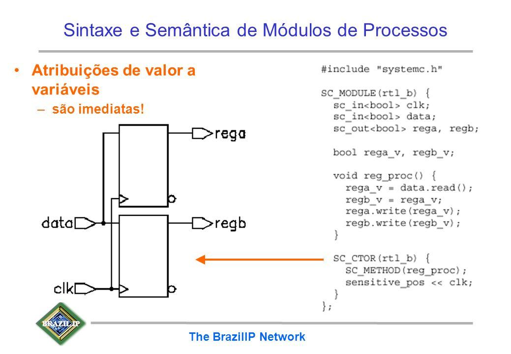 BRAZIL IP The BrazilIP Network Sintaxe e Semântica de Módulos de Processos Atribuições de valor a variáveis –são imediatas!