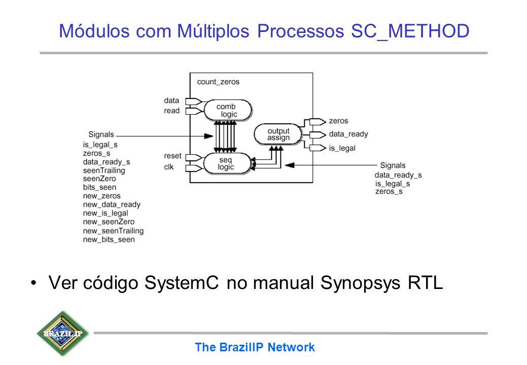 BRAZIL IP The BrazilIP Network Módulos com Múltiplos Processos SC_METHOD Ver código SystemC no manual Synopsys RTL