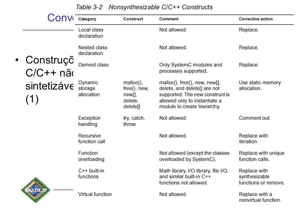 BRAZIL IP The BrazilIP Network Conversão para o Subconjunto Sintetizável Construções C/C++ não- sintetizáveis (1)