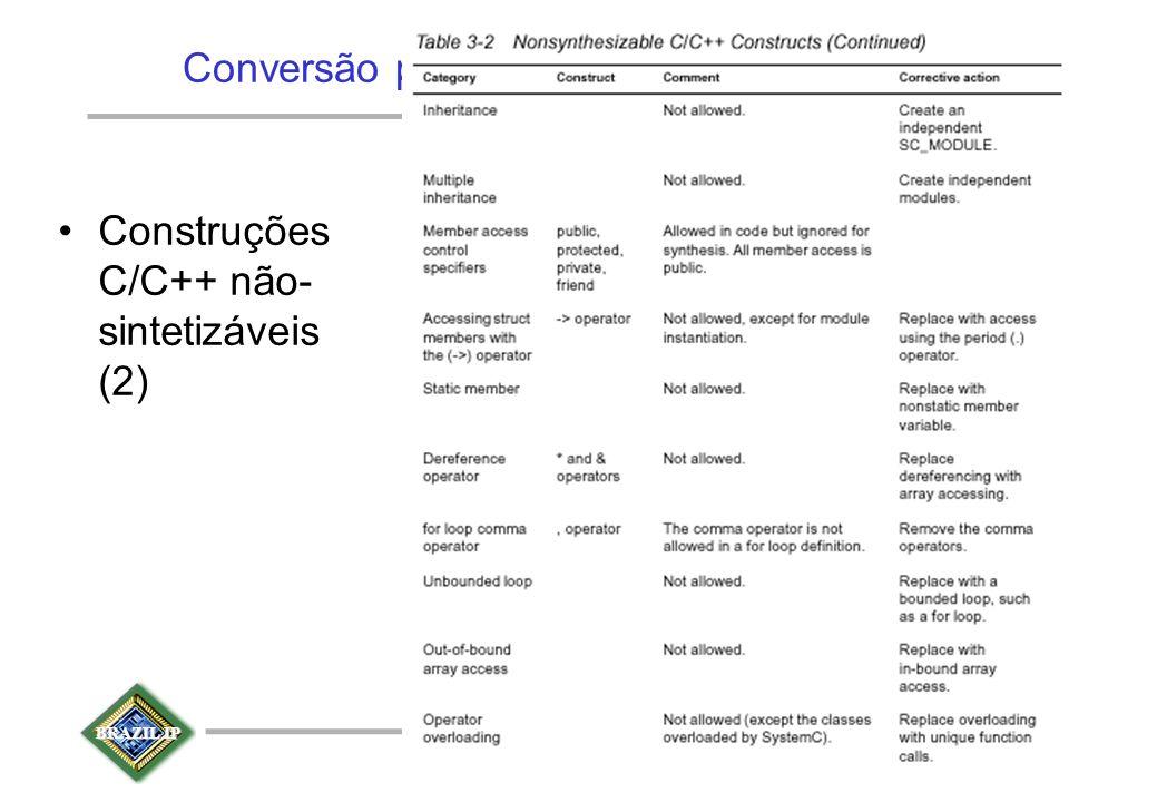 BRAZIL IP The BrazilIP Network Conversão para o Subconjunto Sintetizável Construções C/C++ não- sintetizáveis (2)