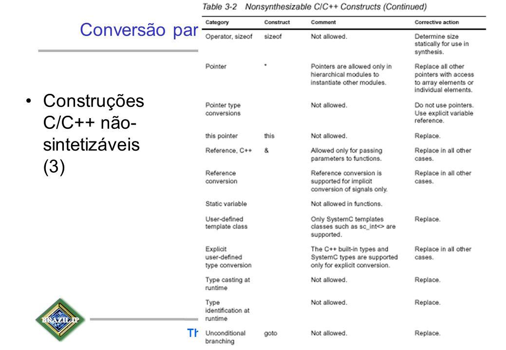 BRAZIL IP The BrazilIP Network Conversão para o Subconjunto Sintetizável Construções C/C++ não- sintetizáveis (3)