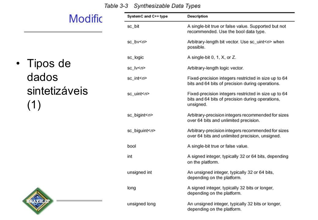 BRAZIL IP The BrazilIP Network Modificação de Dados para Síntese Tipos de dados sintetizáveis (1)