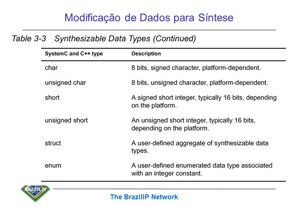 BRAZIL IP The BrazilIP Network Modificação de Dados para Síntese Tipos de dados sintetizáveis (2)