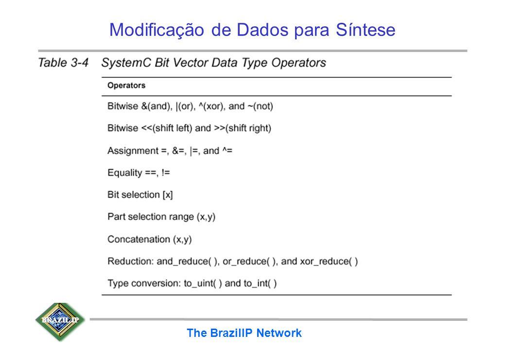 BRAZIL IP The BrazilIP Network Modificação de Dados para Síntese Operadores sobre vetores de bits