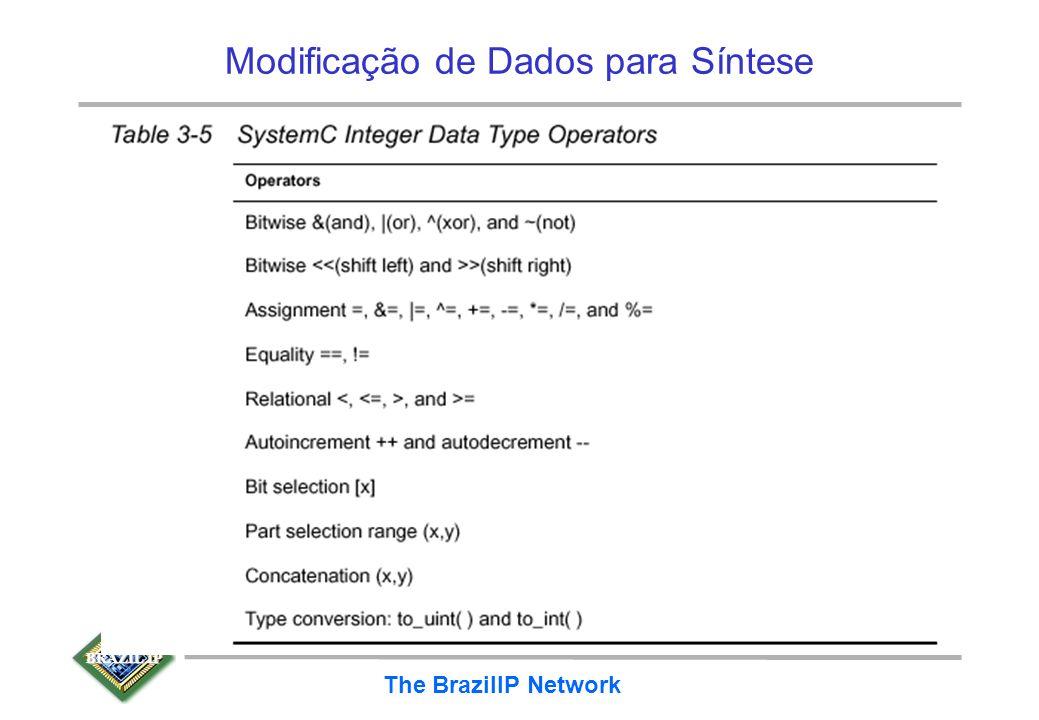 BRAZIL IP The BrazilIP Network Modificação de Dados para Síntese Operadores sobre tipos de dados de precisão simples e arbitrária