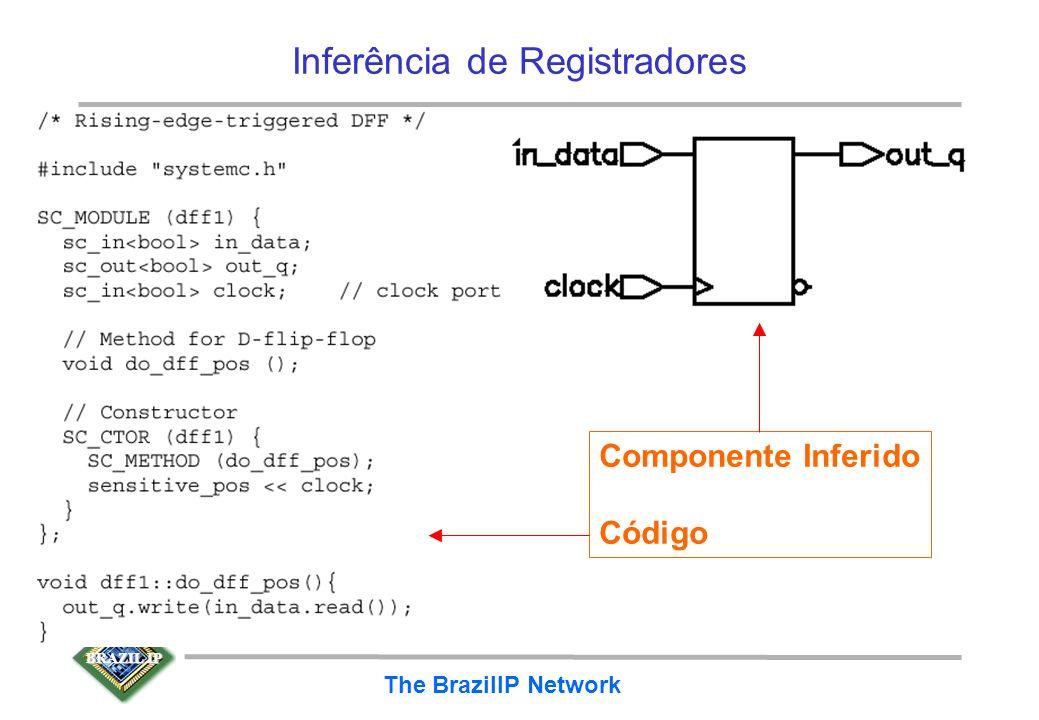 BRAZIL IP The BrazilIP Network Inferência de Registradores Flip-flop D simples (FFD) –usar processo (SC_METHOD) sensível a exatamente uma borda de um