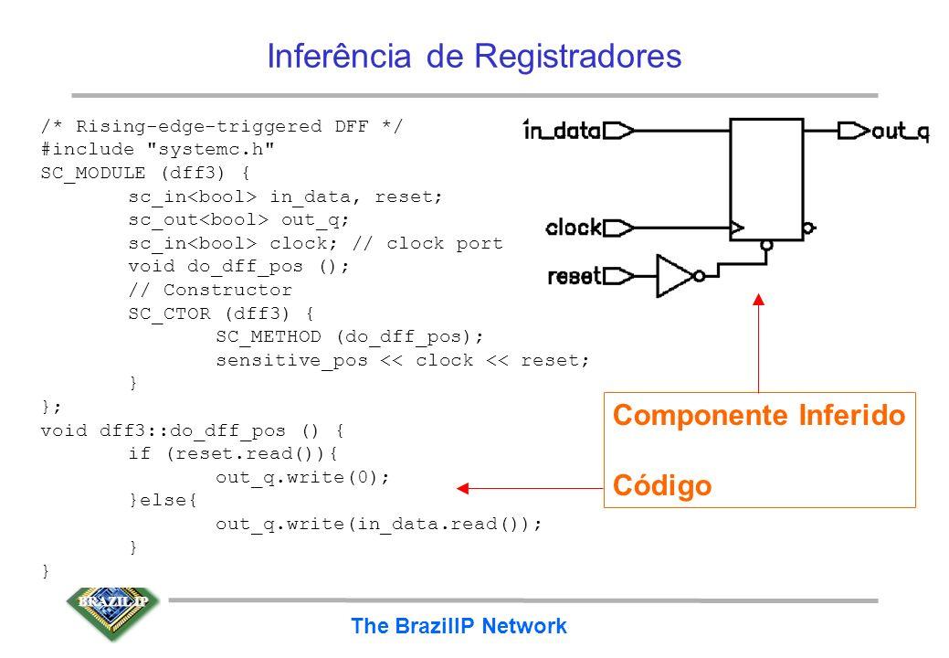 BRAZIL IP The BrazilIP Network Flip-flop D com Set ou Reset assíncrono ativo em 1 –lembrar - não misturar sensitividade ao nível e à borda –ergo, p/ F