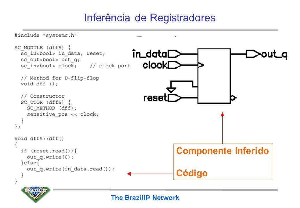 BRAZIL IP The BrazilIP Network Inferência de Registradores Flip-flop D com Set ou Reset síncrono –set/reset não aparece na lista de sensitividade! –se