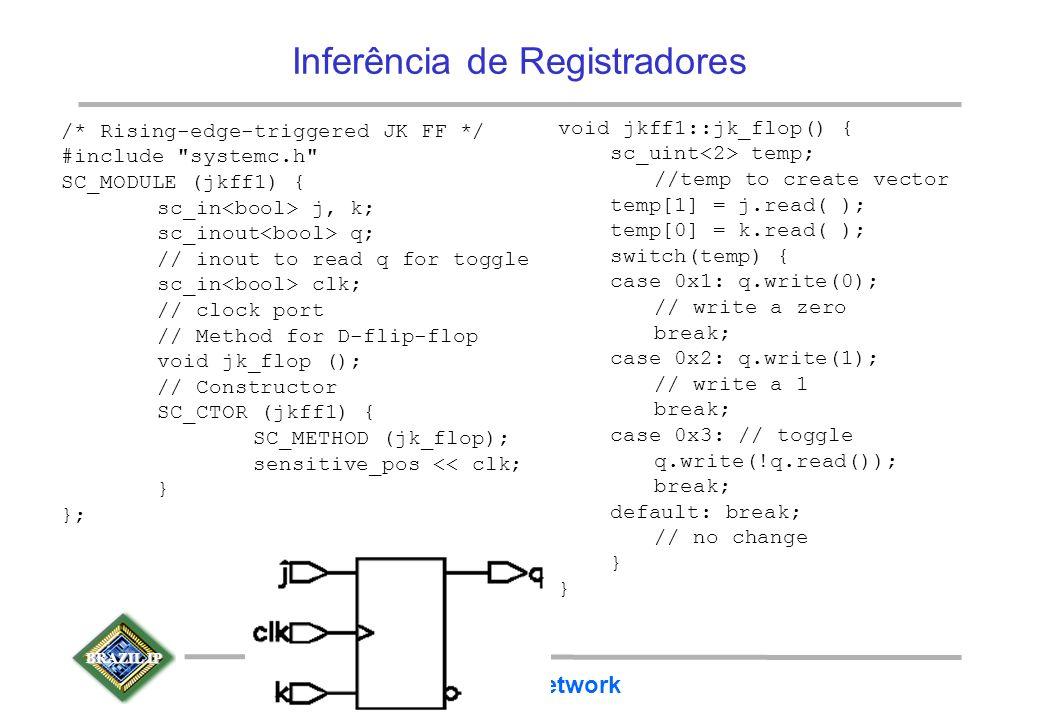BRAZIL IP The BrazilIP Network Inferência de Registradores Flip-flop JK –usar comando switch… –codificação similar a FFD com set e reset síncronos voi