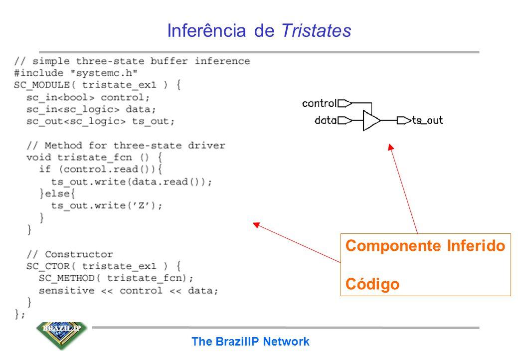 BRAZIL IP The BrazilIP Network Tristate simples Componente Inferido Código Inferência de Tristates